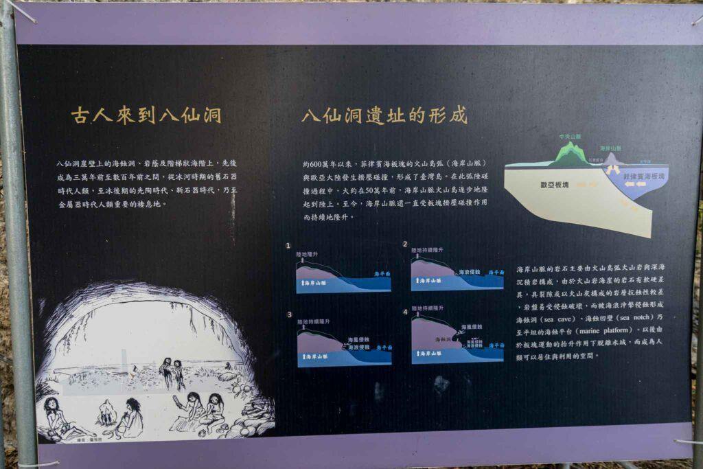 八仙洞遺址(長濱文化) 海蝕洞形成