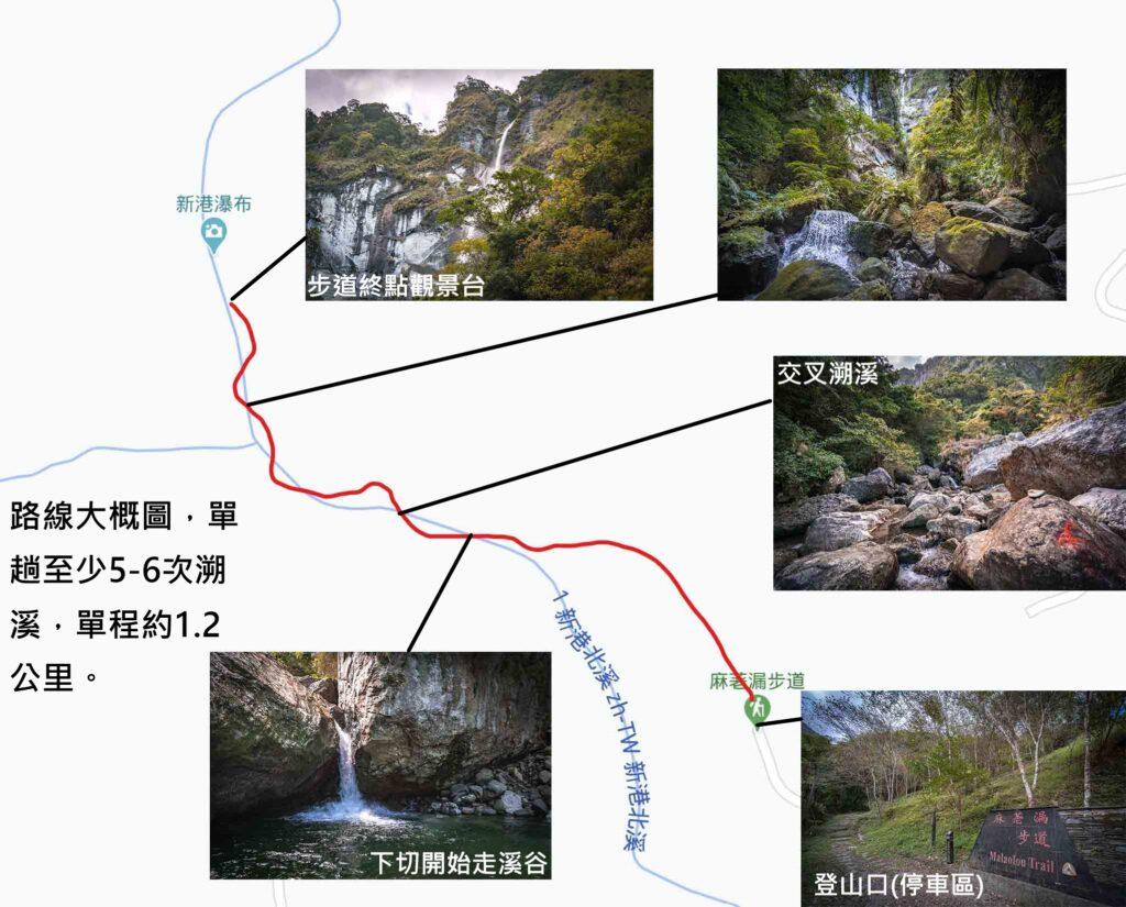 麻荖漏步道(新港瀑布)路線圖